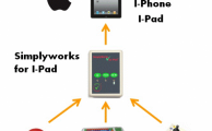 Simply works for i-pad
